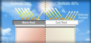 coolroofs-main