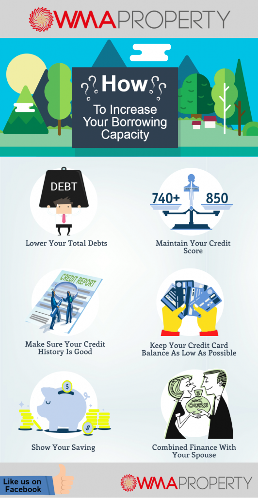 How to increase borrowing capacity