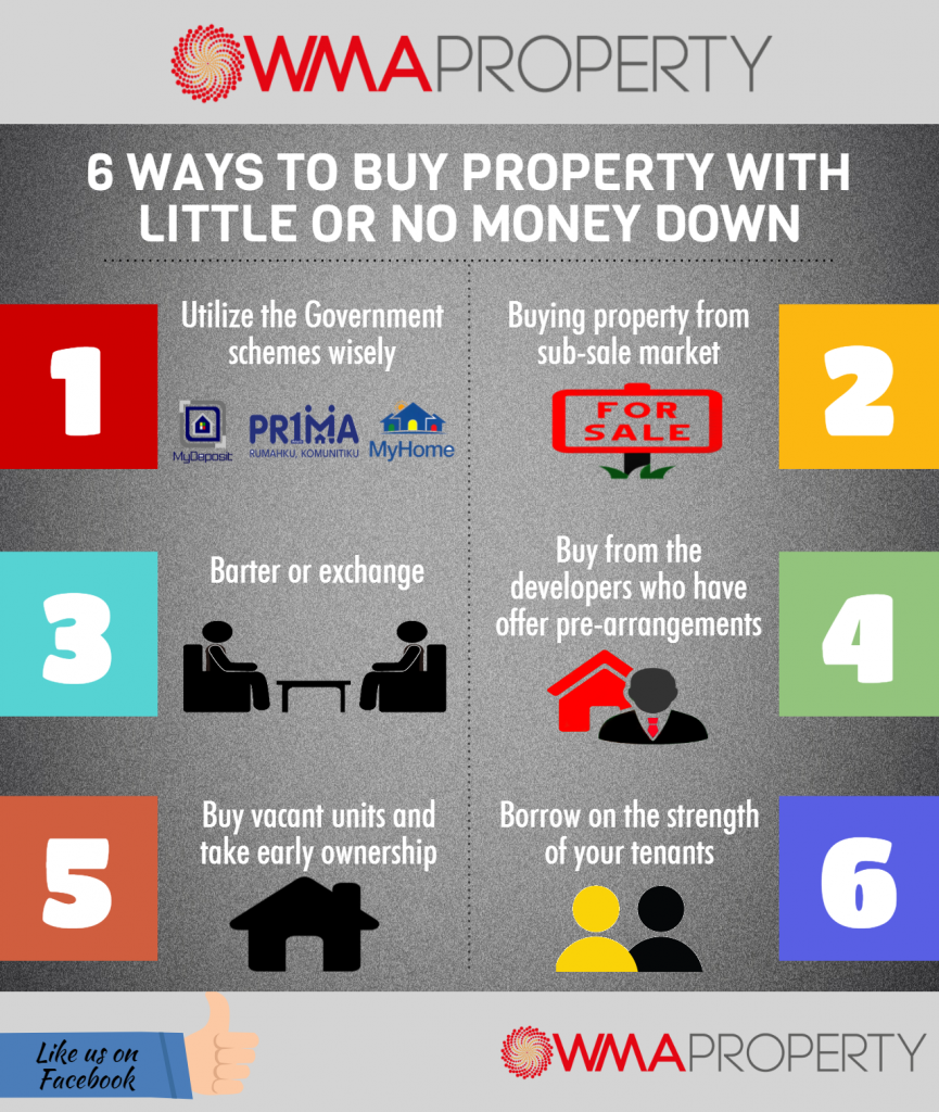 6-ways-to-buy-property-with-little-or-no-money-down