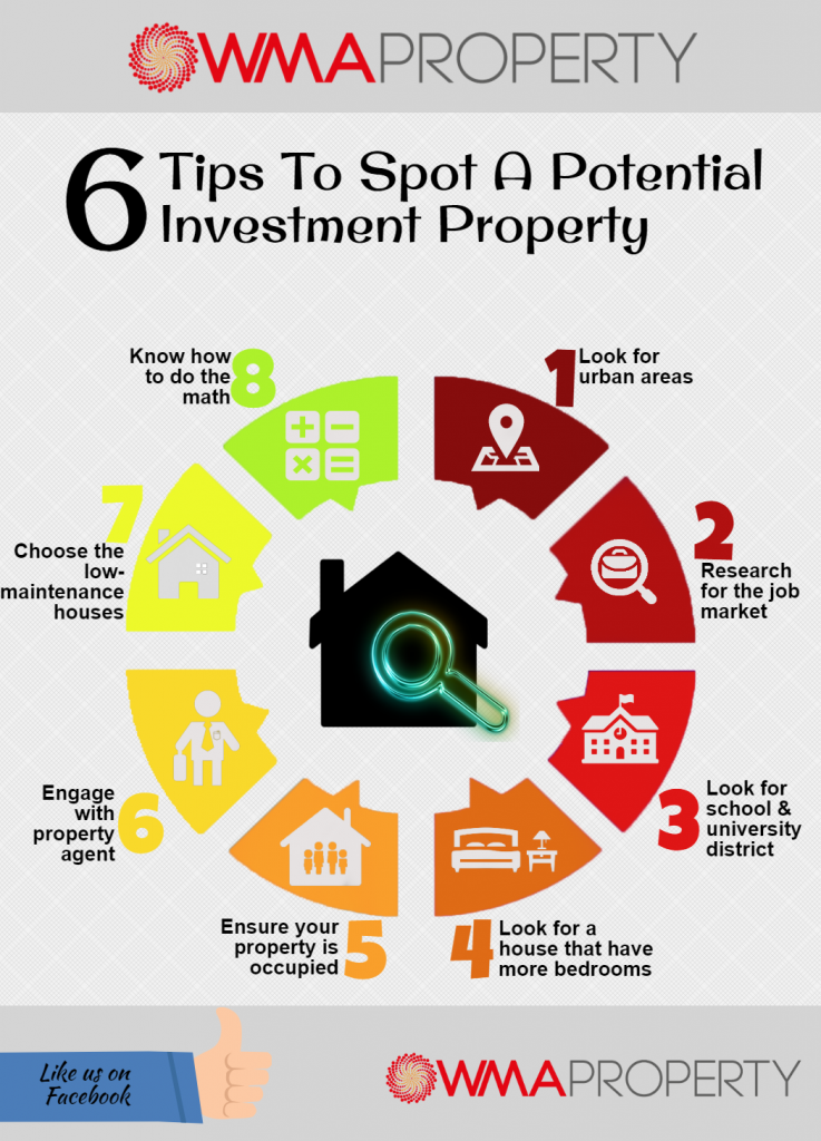 8-tips-to-spot-a-potential-investment-property